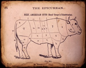 epicurean-beef-chart
